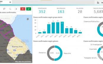 La Provincia lanzó un mapa interactivo para seguir los casos de Coronavirus en cada distrito