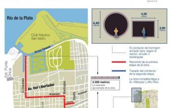 San Isidro comenzará con la obra hidráulica del desagüe pluvial Alto Perú